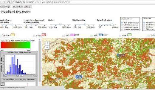 Screenshot from the interactive tool developed by the pilot